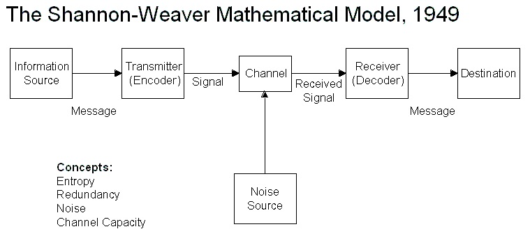 an analysis of the structure of the encoder device division