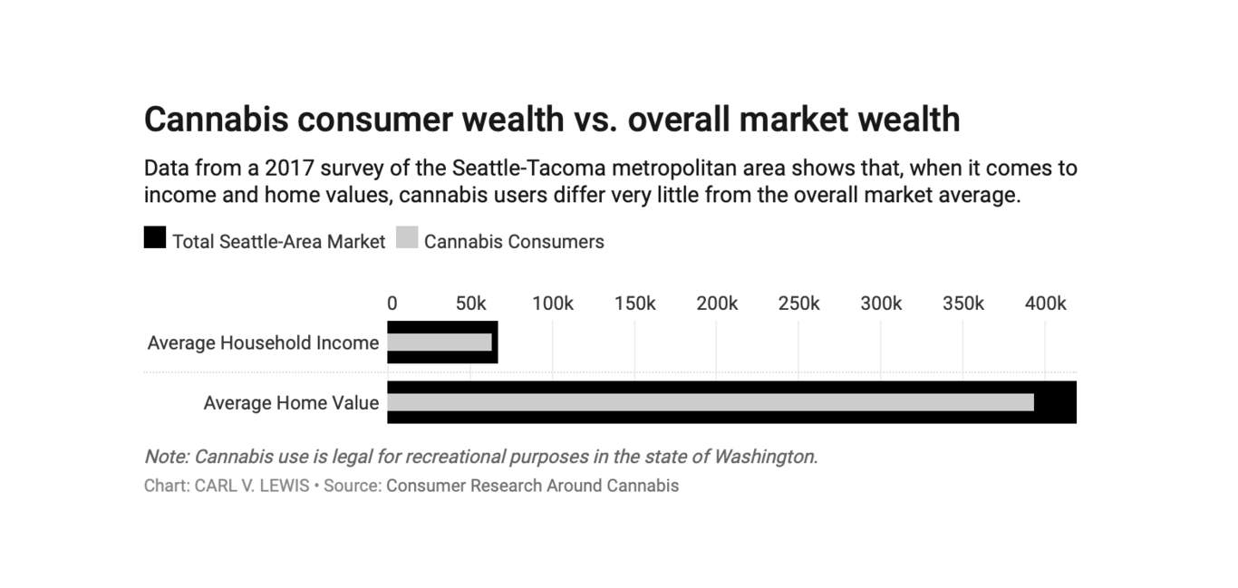 Consumerwealth