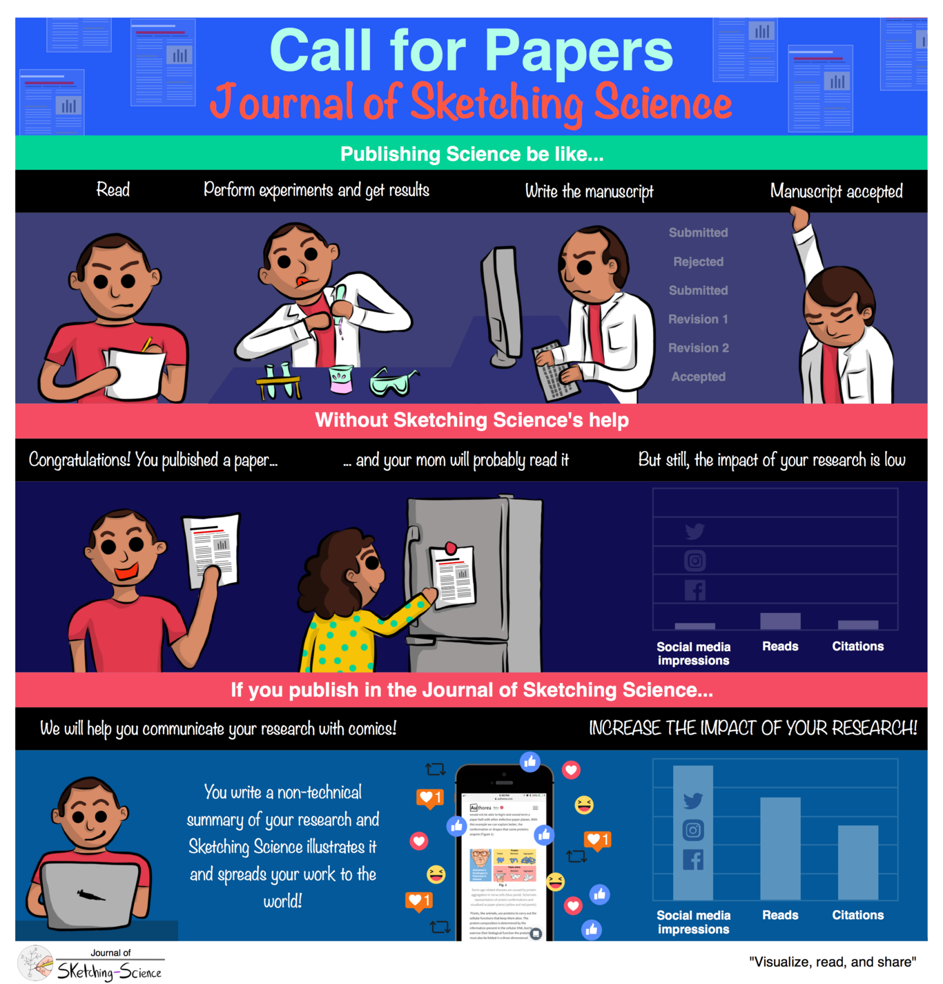 Call for papers researcher ad