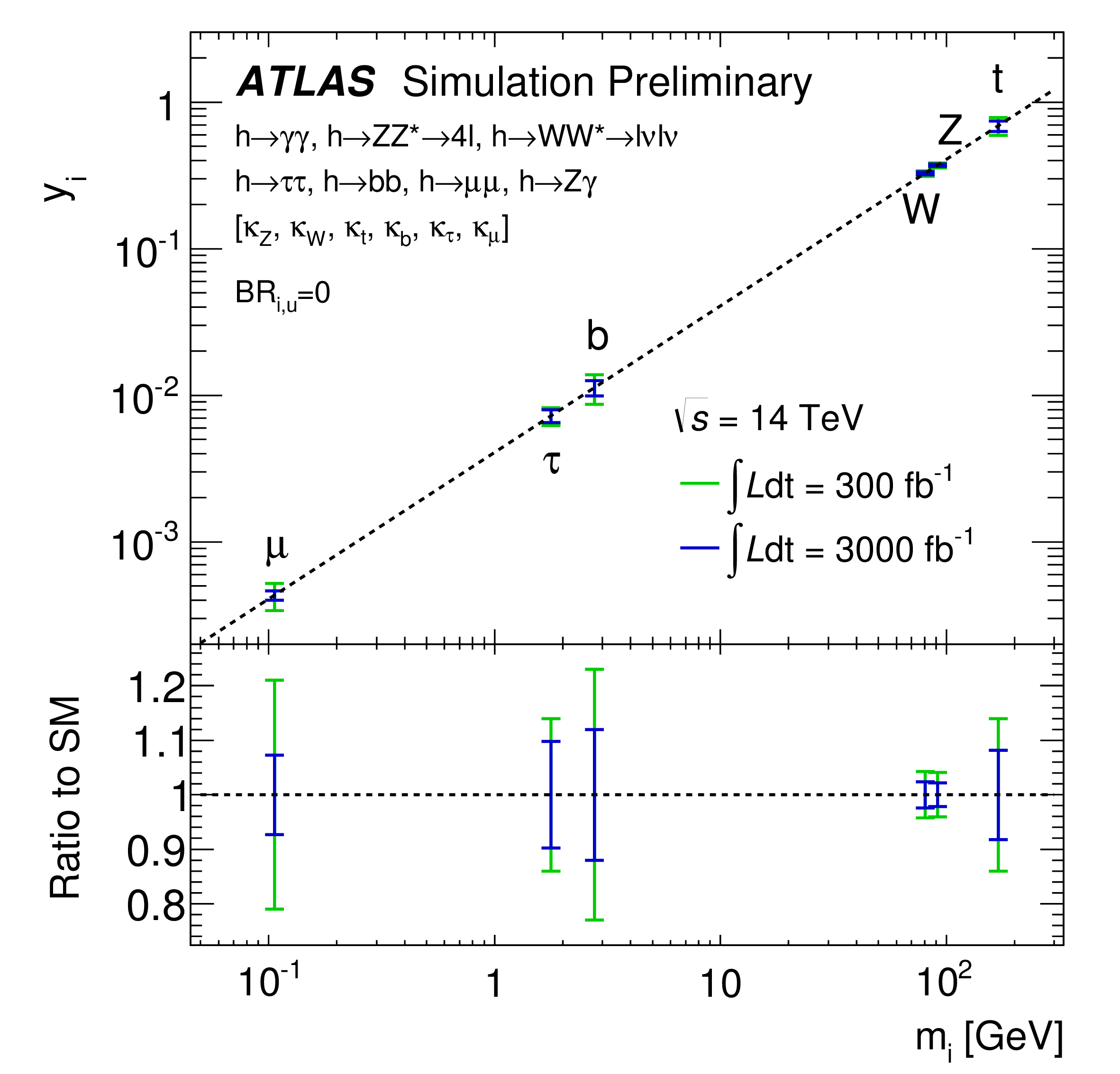 Atlas 2014 016 fig 1