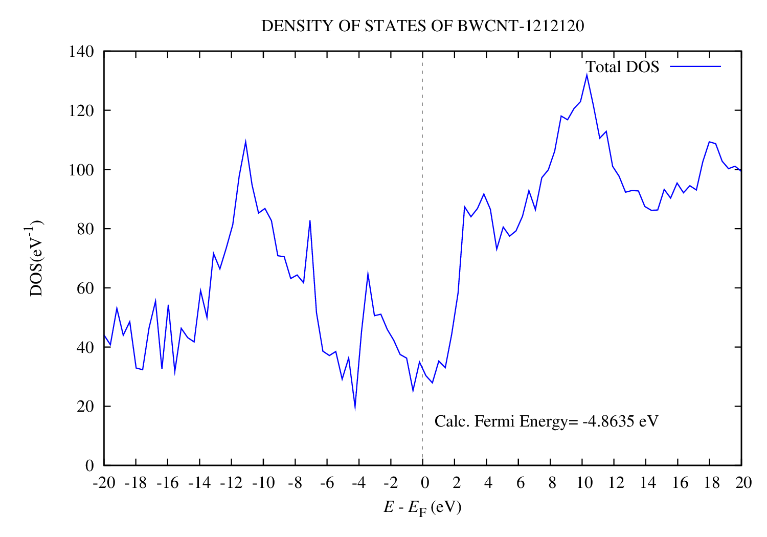 Bwcnt 1212120