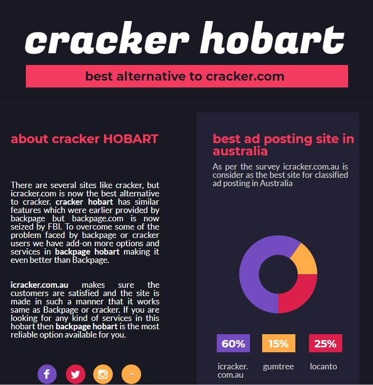 Cracker hobart best site