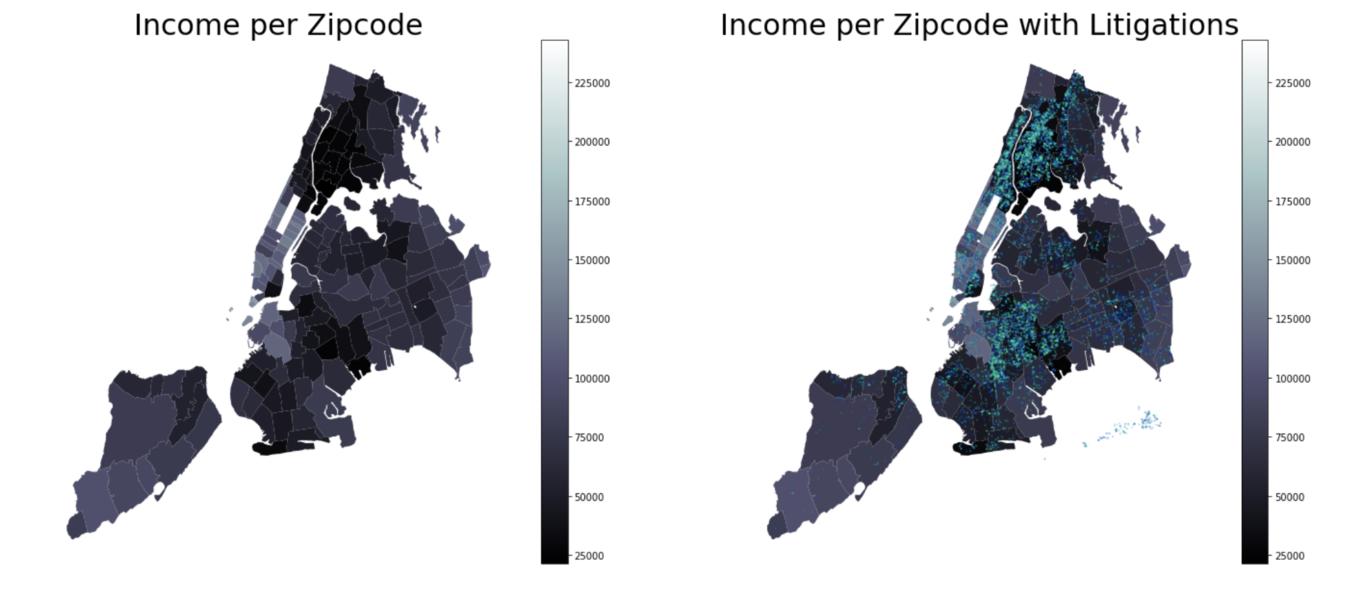 Income cp2