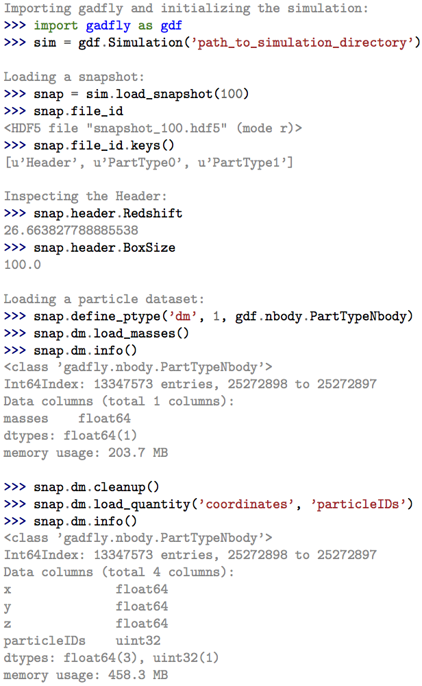 Code usage