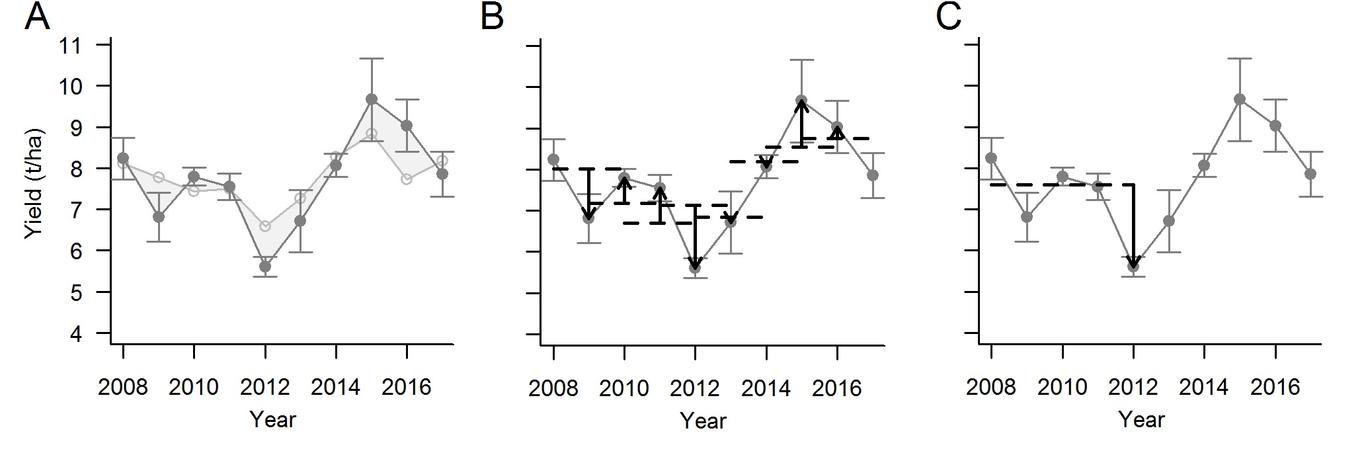 Fig1 demometricplots