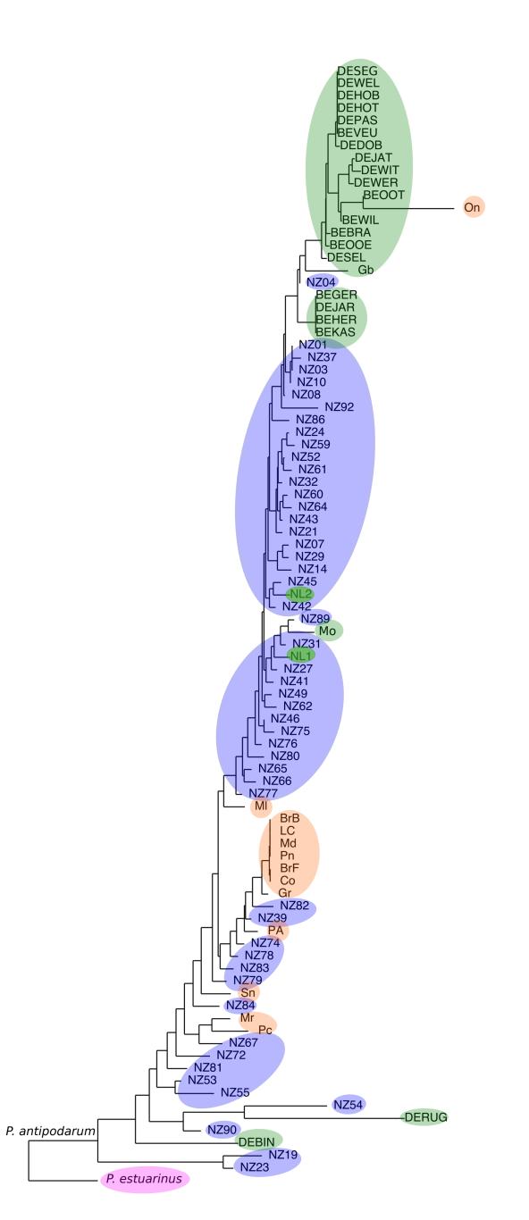 Fig 1 slatkin nj pop annotations mac