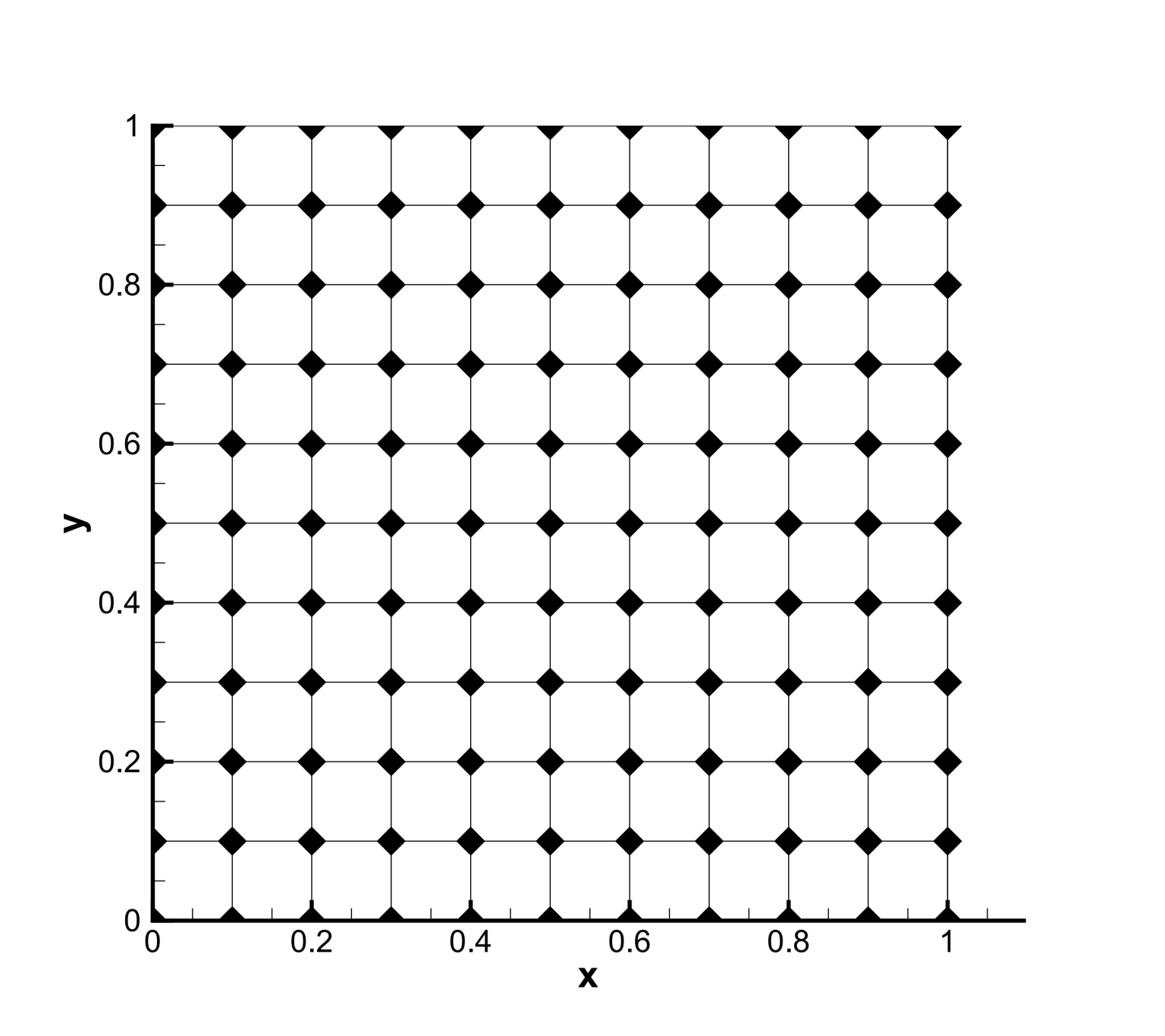 Example1 domain