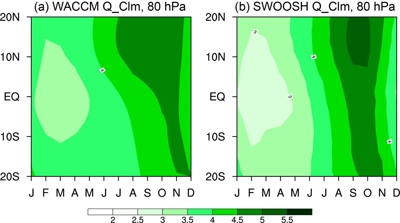 V1 01a ipwp waccm swoosh qclimatology