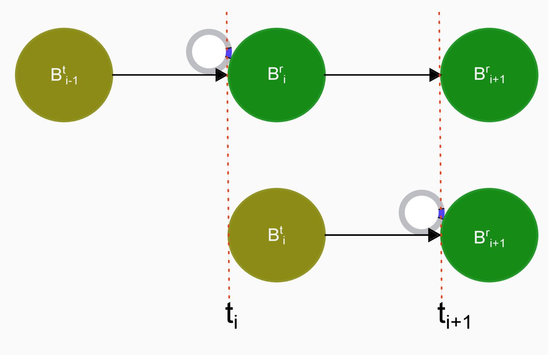 Paper 20(lineargraph 0)v2