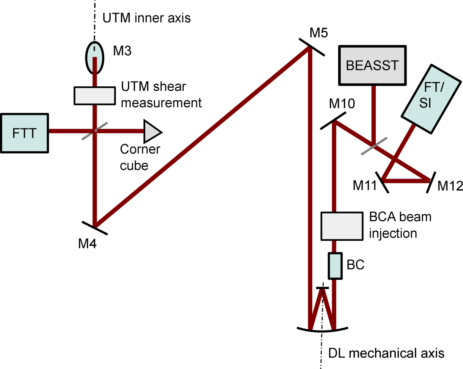 Aas schematic classic