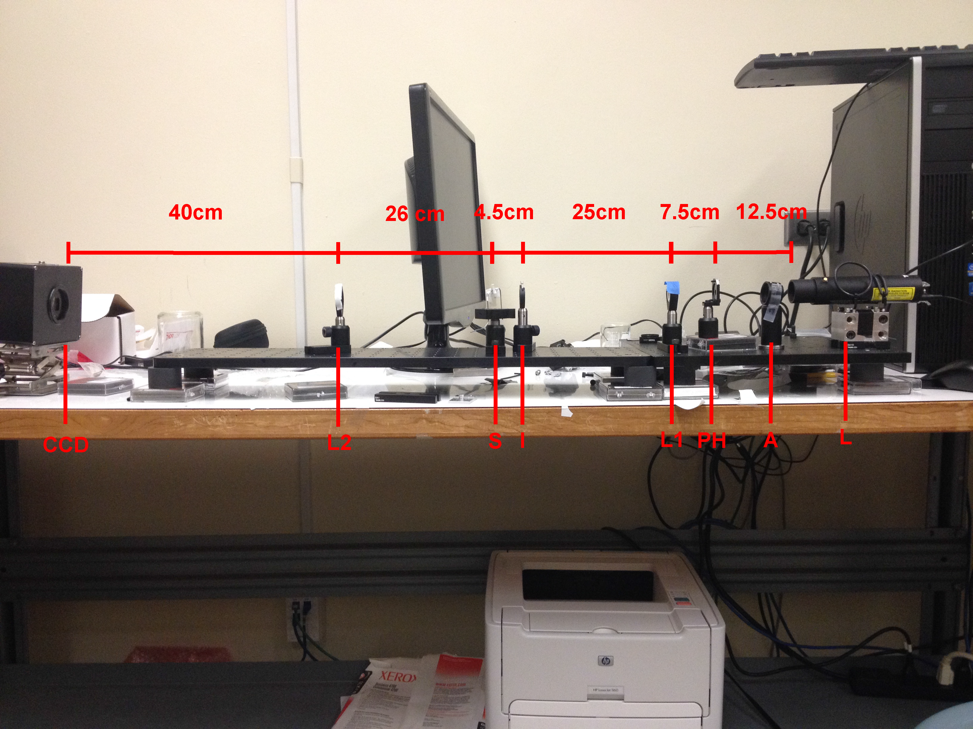 Annotated optical setup