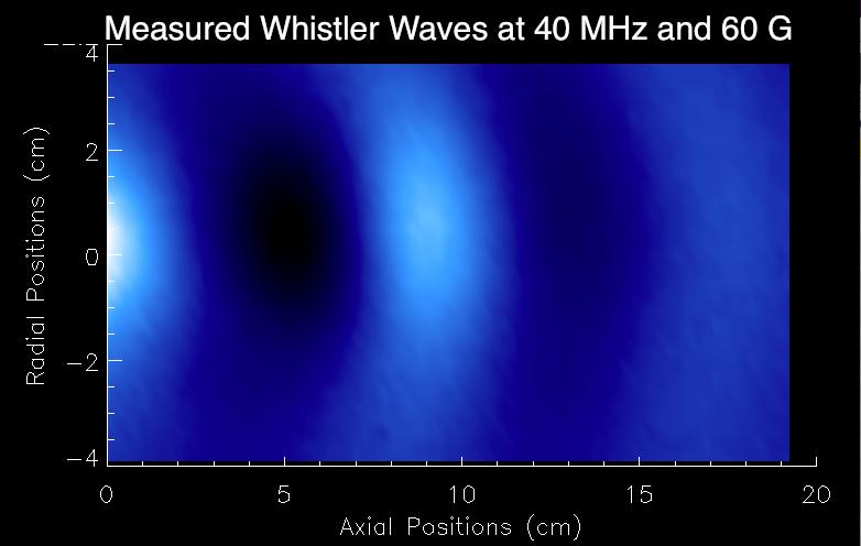 Measured whistler waves final