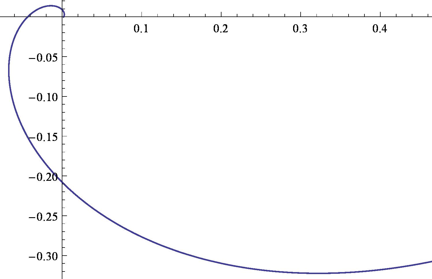 Logspiral