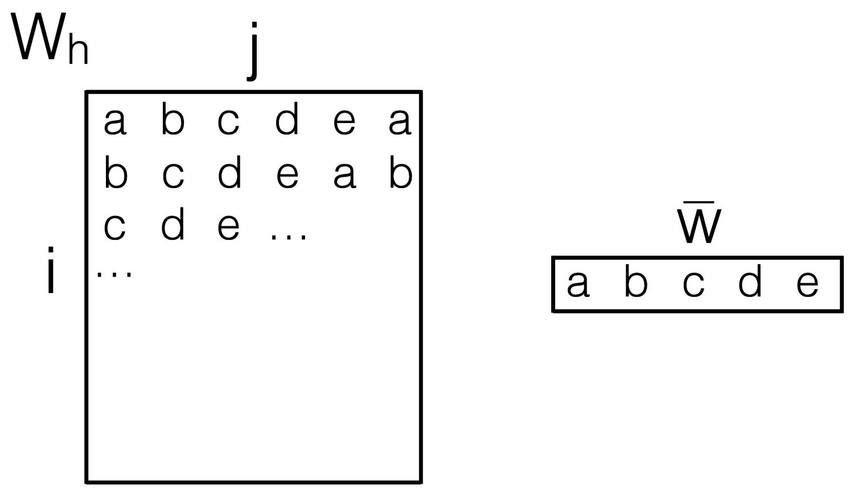 Structurefig