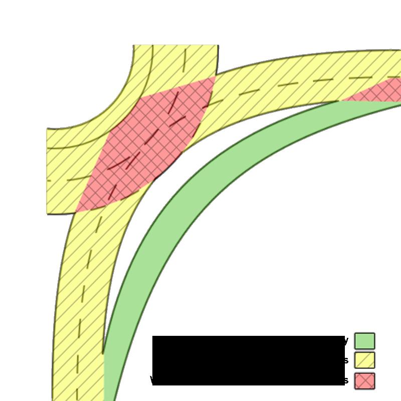 Cg diagram conflictzones t
